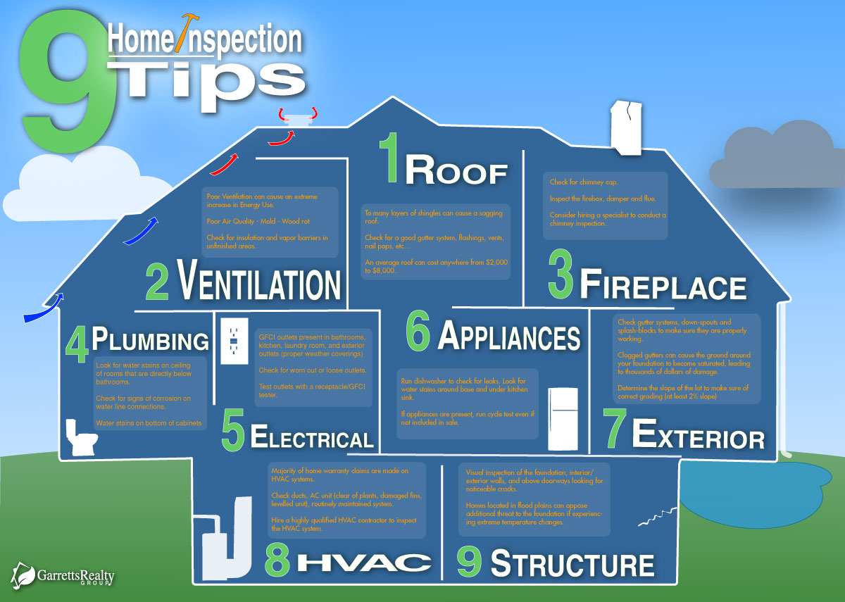 Top 9 home inspection tips for Home inspection tips