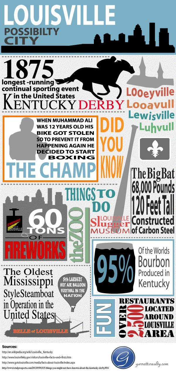 Louisville KY Facts and Info Infographic