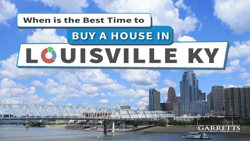 Best time to buy a house in Louisville. Case study.