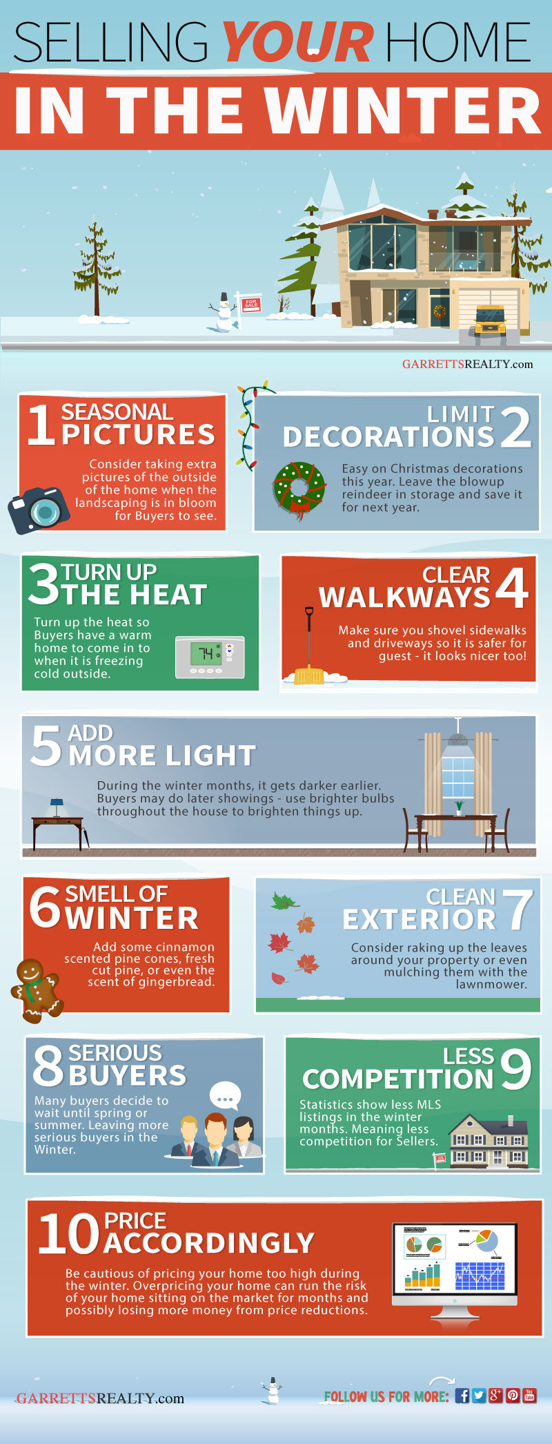 selling house during winter - Infographic.