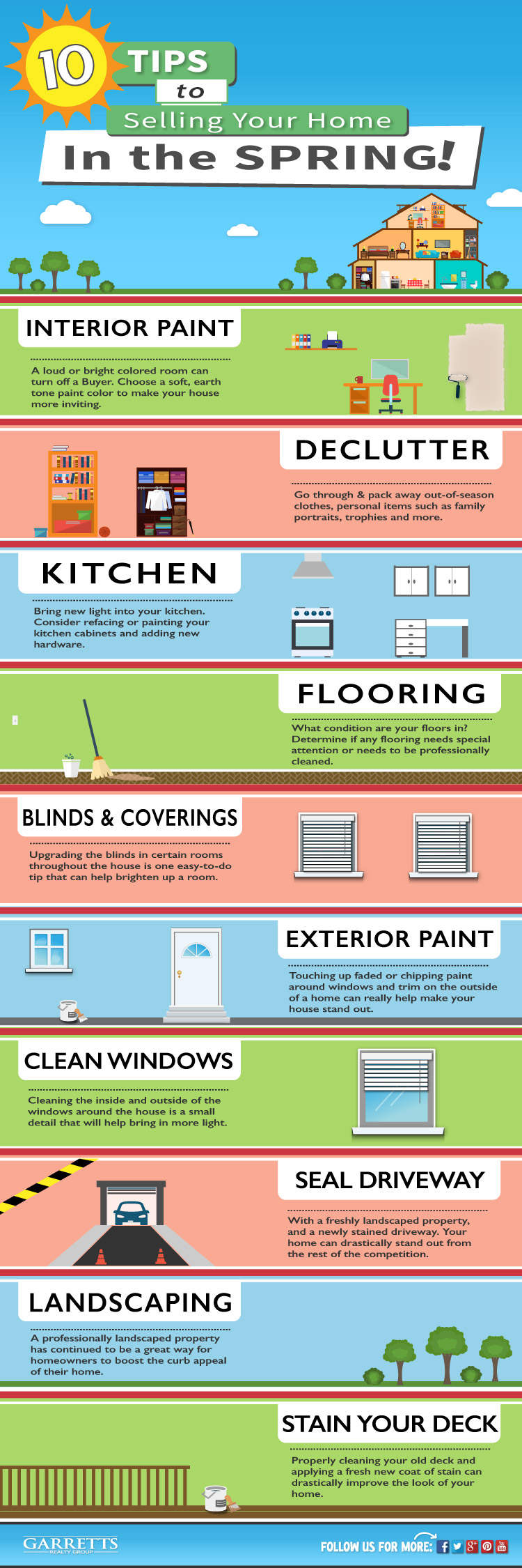 Tips to Selling your Home in the Spring Infographic - Real Estate