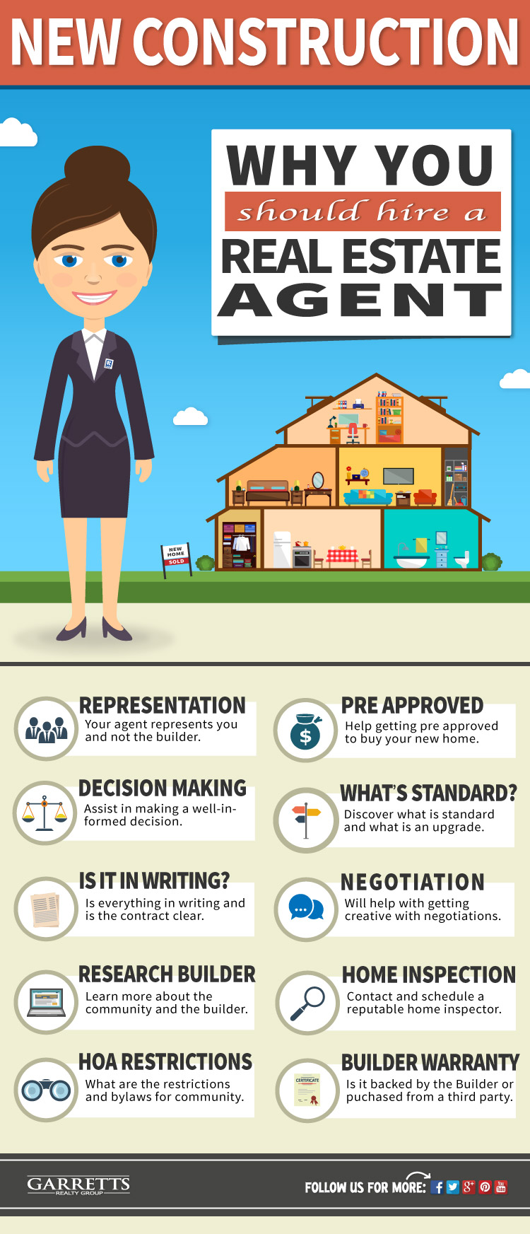 Learn why you should hire a REALTOR when buying a new construction home - Infographic.