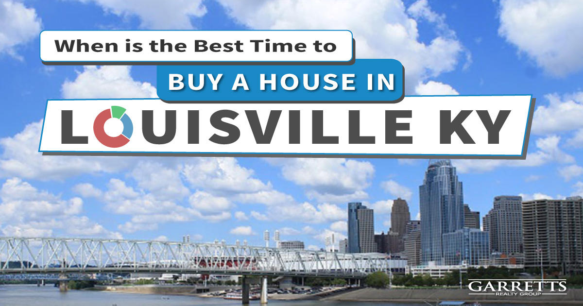 best time to buy a house best time to buy a house in louisville ky study 30499
