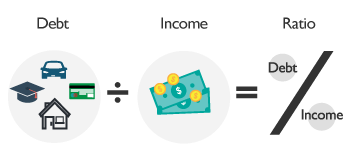 debt to income ratio example